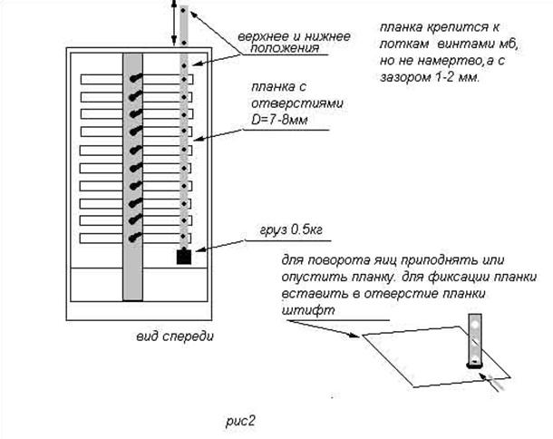Инкубатор своими руками из холодильника чертежи