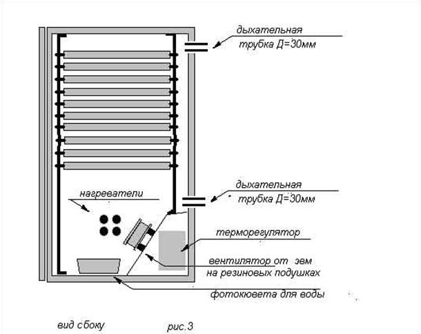 Самодельный инкубатор из холодильника фото